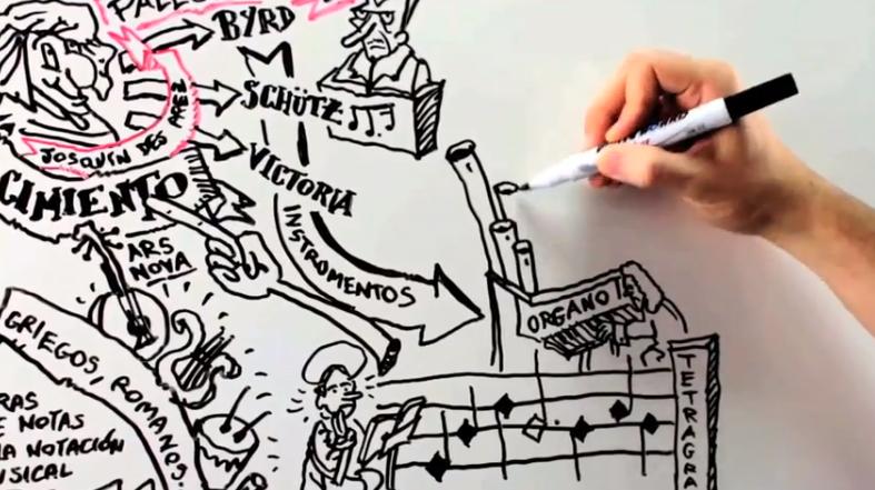 """""""Historia de la Música - Lecciones Ilustradas"""" de Pablo Morales"""