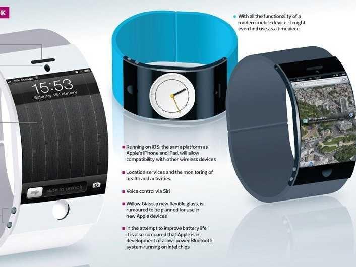 Smart watch. Foto Business Insider